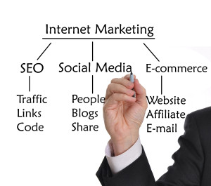 Businessman with marker drawing strategies for Internet Marketin