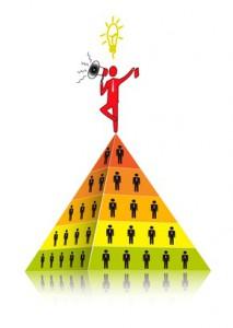 Amway Scam Pyramid scheme